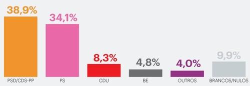 sondagens.jpg