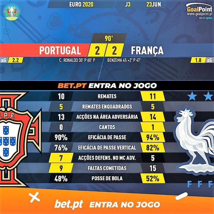 GoalPoint-Portugal-France-EURO-2020-90m.jpg
