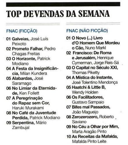 O-HMQC.Nuno-Markl.top-fnac.jornalI.25.10.14