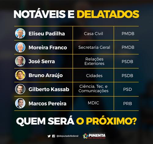 1 NOTAVEIS DELATADOS.png