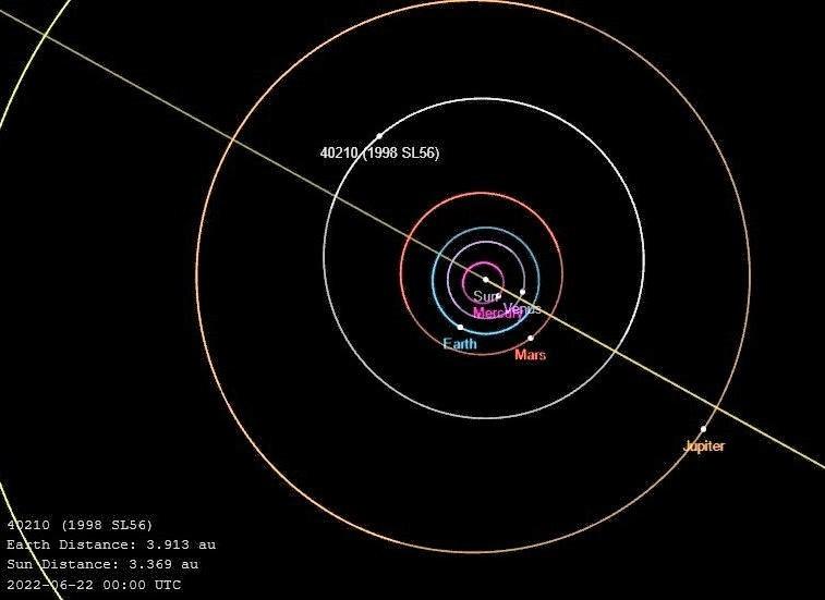 Screenshot 2021-06-22 at 00-29-05 JPL Small-Body D
