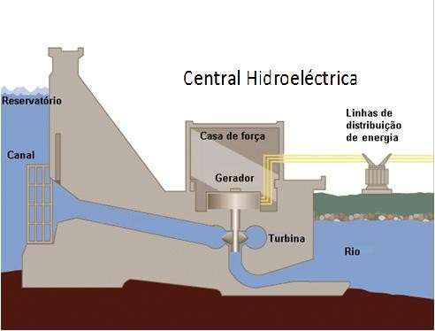 energiahidrica_esquema.jpg
