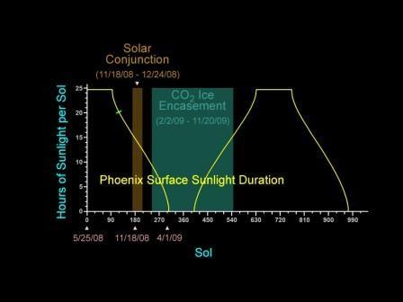 Goldstein2_Chart_SD_Fix_800-600.jpg