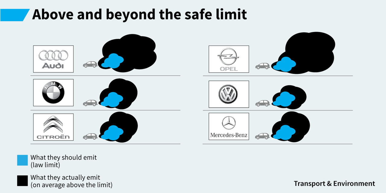 Carmakers-failure-infographic-Twitter.png
