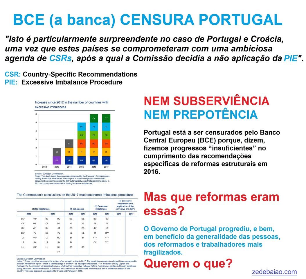 BCE censura Portugal.jpg