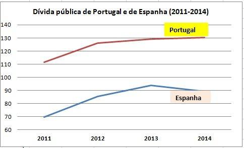 Dívida pública.jpg