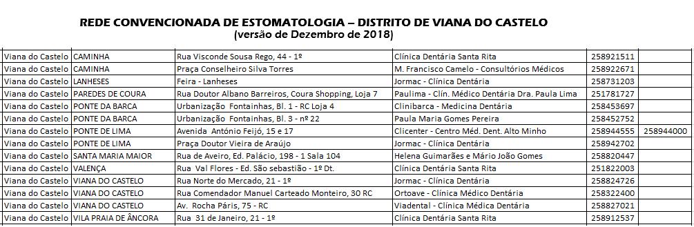 Estomatologia - VianaCastelo.png