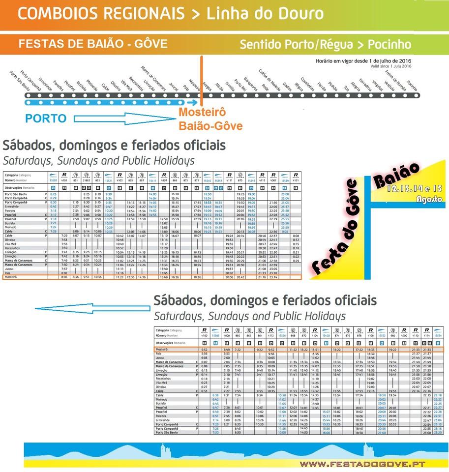 Horário dos Comboios Porto Mosteirô Régua Pocin