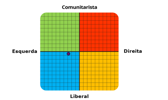 liberal_esquerdas.png