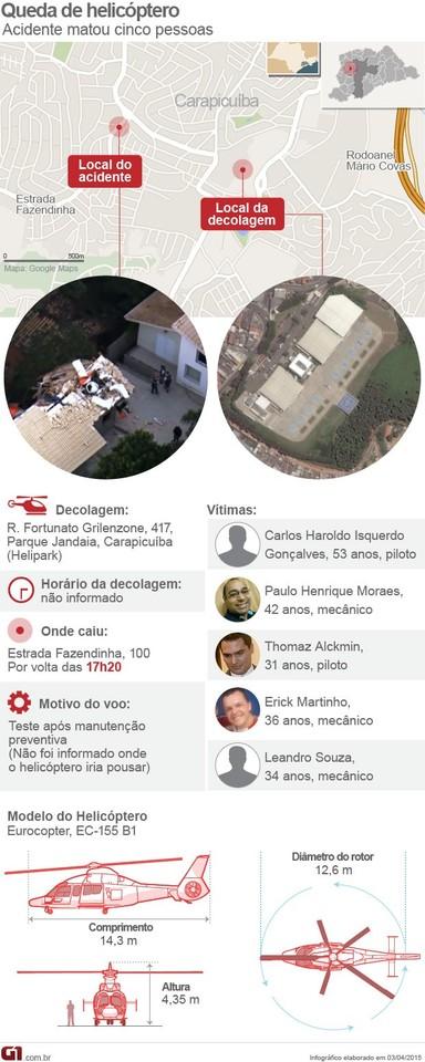 queda-helicoptero-alckmin-v4.jpg