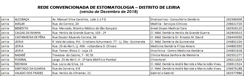 Estomatologia - Leiria.png