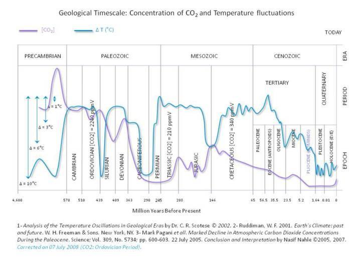 Geological_Timescale.jpg