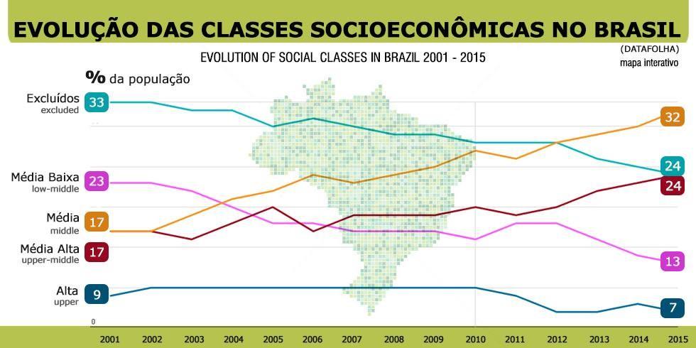 classes_brasil.jpg