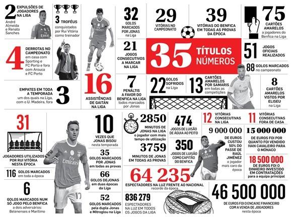 Titulo_35_do_Benfica.jpg