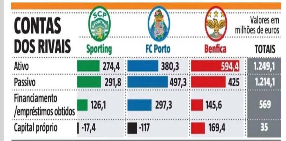 3 CLUBES CONTAS EM 2021.jpg