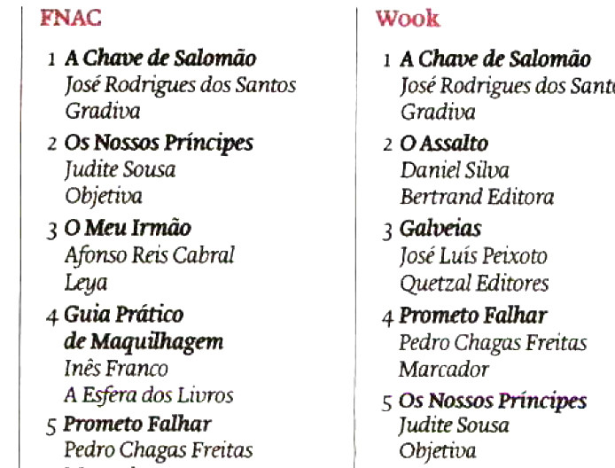 Os-nossos-princípes.Judite-Sousa-TOP.D.N.06.12.1