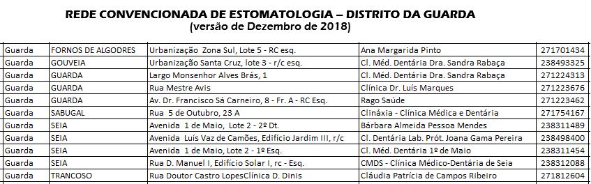 Estomatologia - Guarda.png