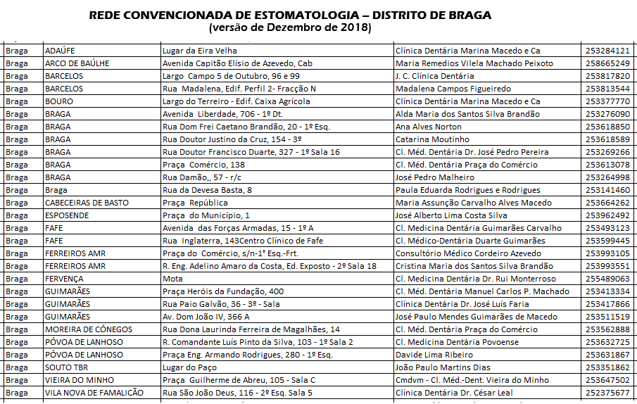 Estomatologia - Braga.png
