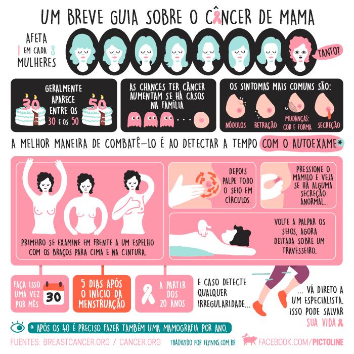 cancro mama.png