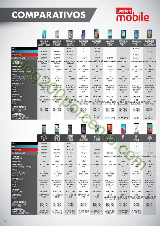 Antevisão Folheto WORTEN Mobile de 4 fevereiro a