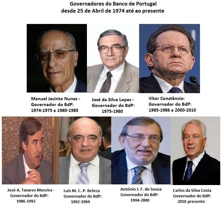 Governadores banco de Portugal.jpg