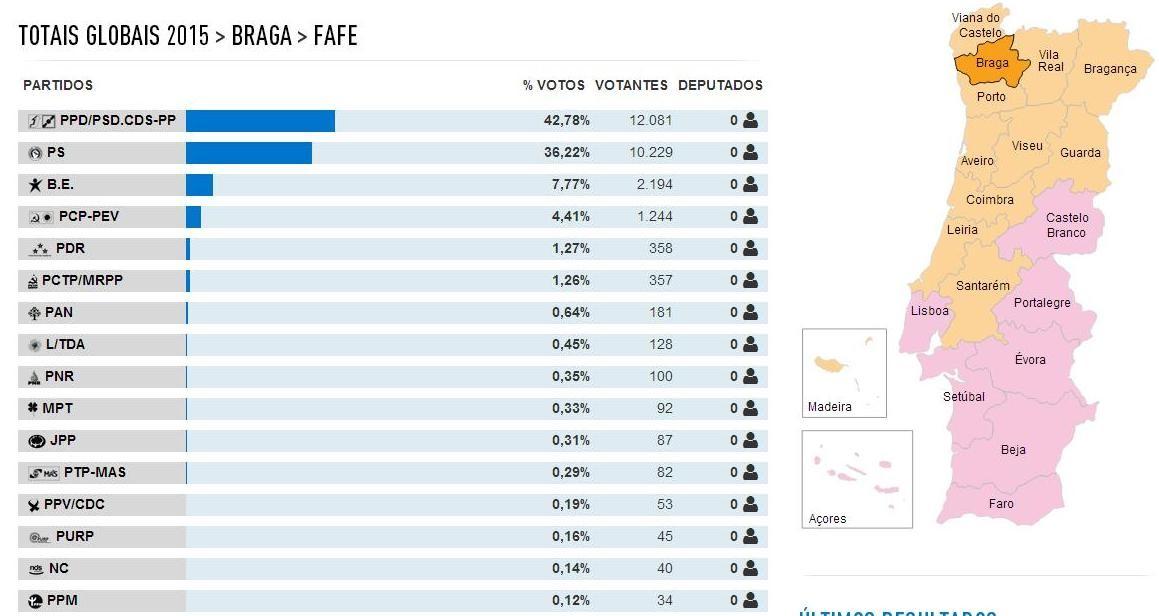 FAFE - Resultados 2015.jpg