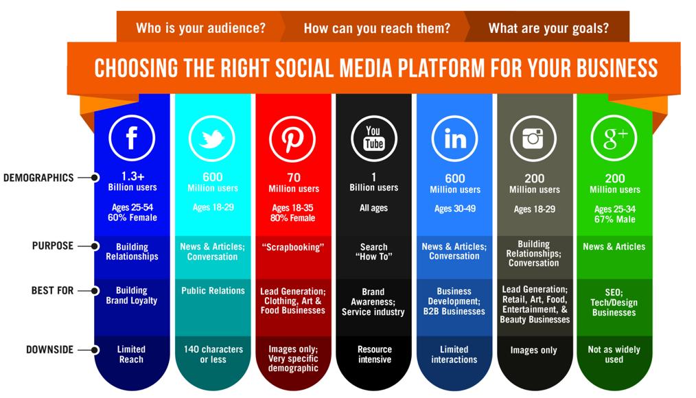 plataformas digitais.png