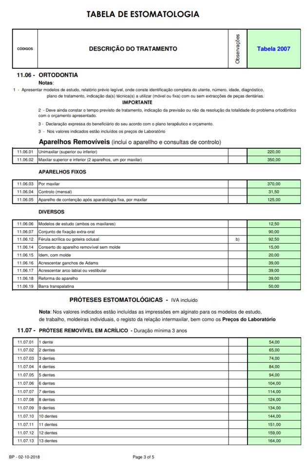 TabelaEstomatologia.3.png