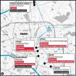 ataques em Paris (números).png