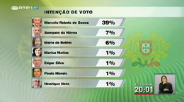 sondagem presidenciais 11 de dezembro.png