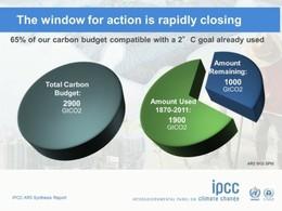 carbonbudget_slide_IPCC.jpg