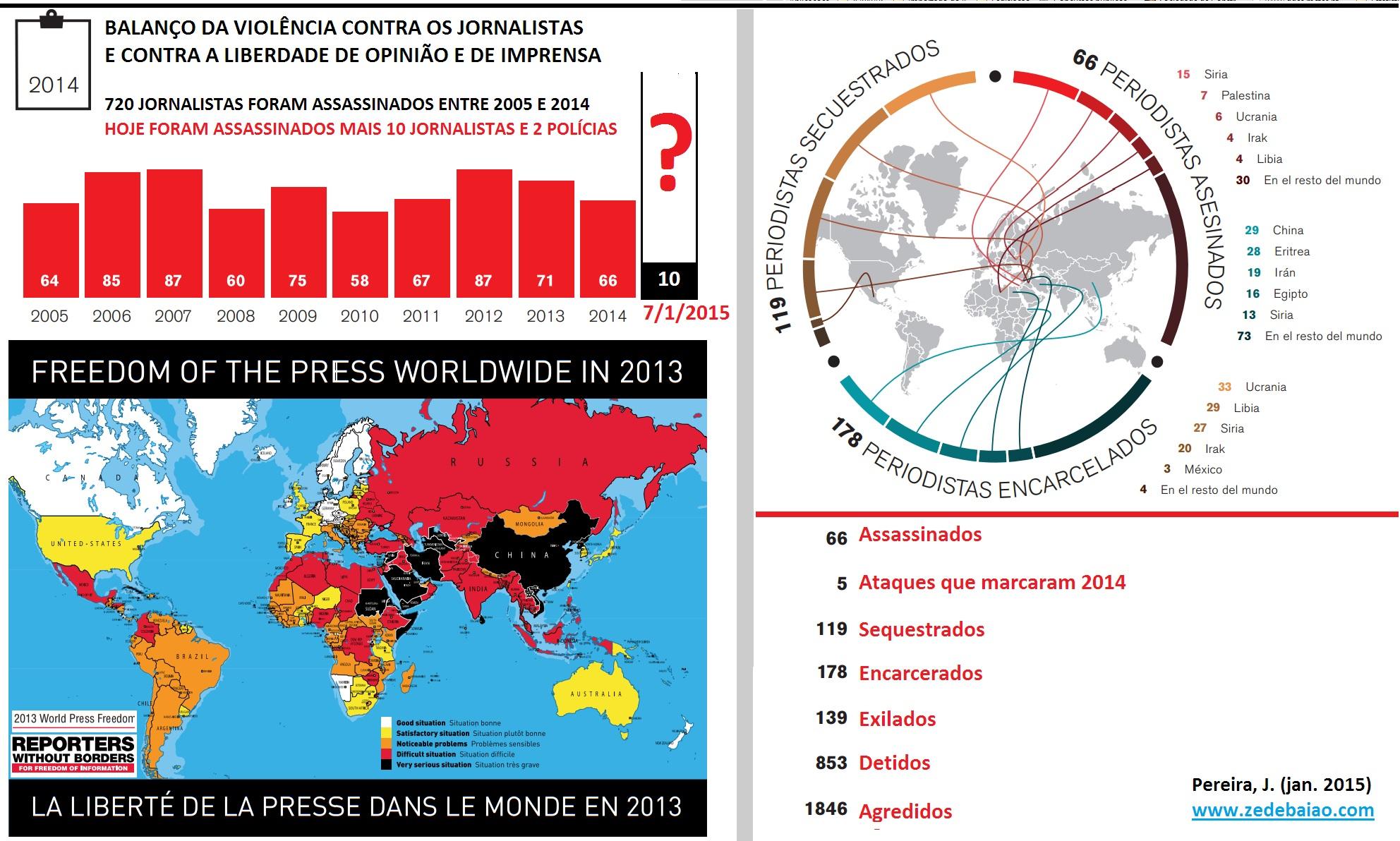 ranking violência jornalismo e imprensa 2014.jpg