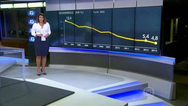 desemprego_brasil_2014.jpg