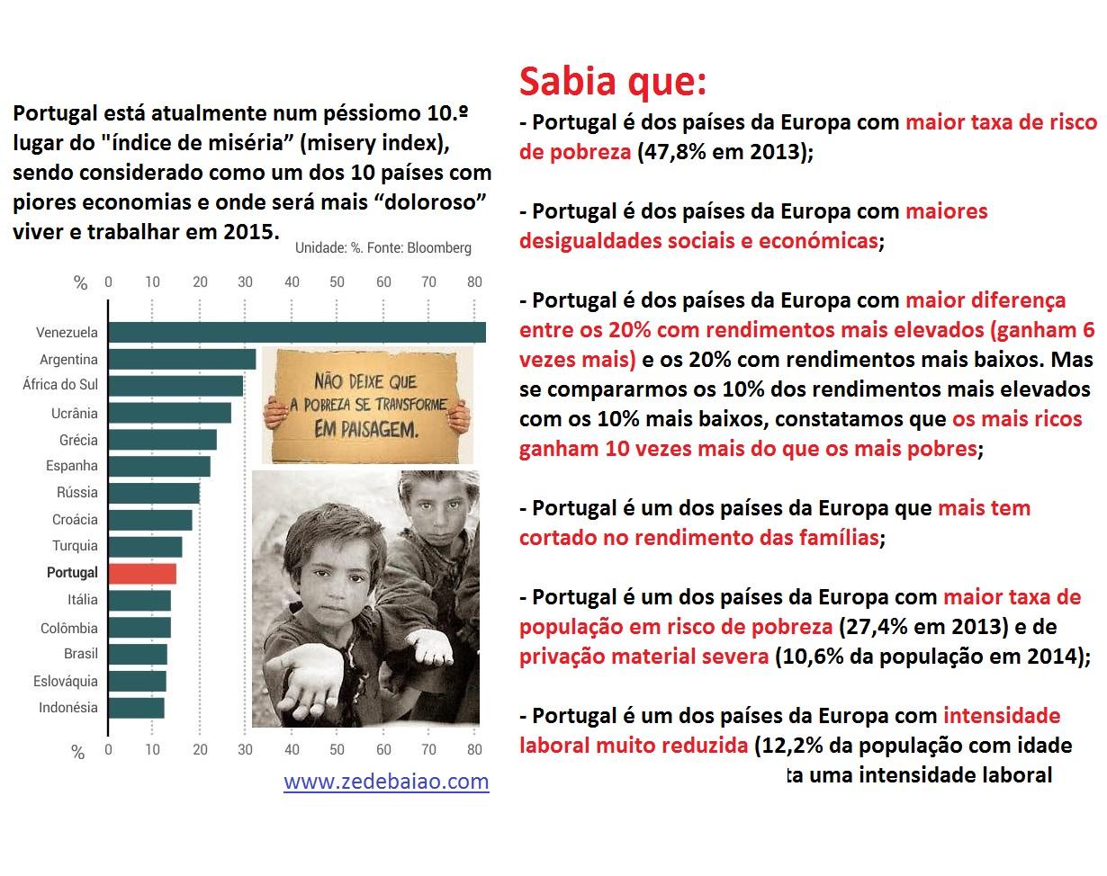 Situação socioeconómica portuguesa em 2015.jpg