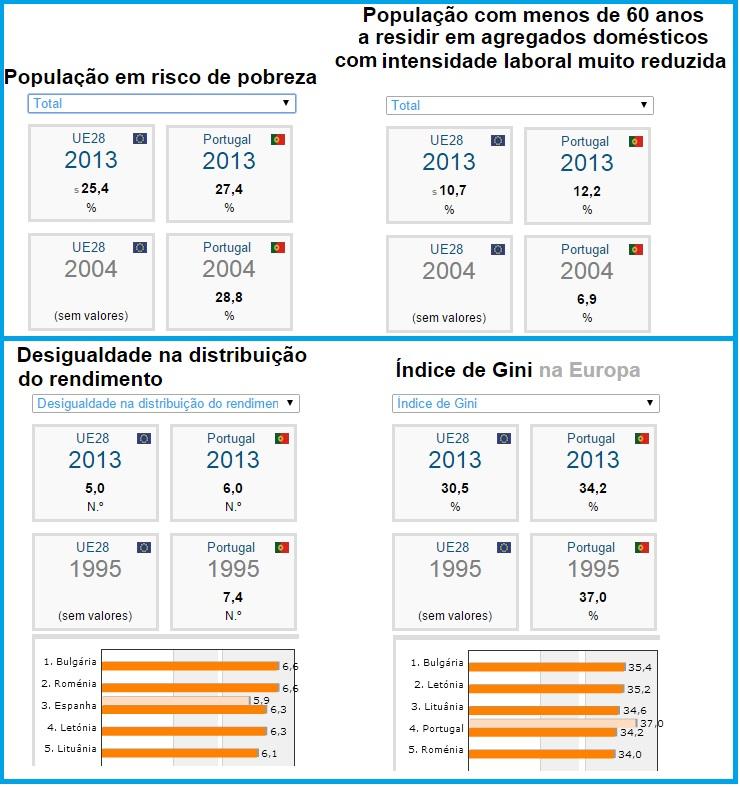Taxa de risco de pobreza em Portugal_2.jpg