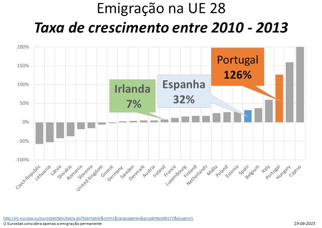 emigracao.png