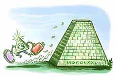 Esquema em Pirâmide