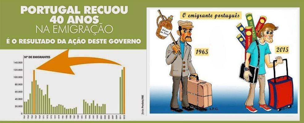 Desemprego aumenta para níveis de há 40 anos.jpg