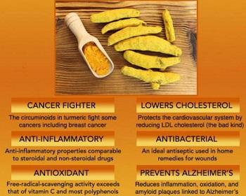 Turmeric (health) (08-10-15)
