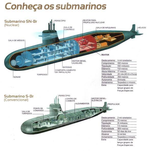 Prosub_submarinos.jpg