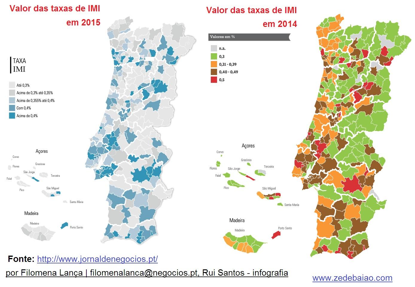 Valores das taxas de IMI 2014 e 2015.jpg