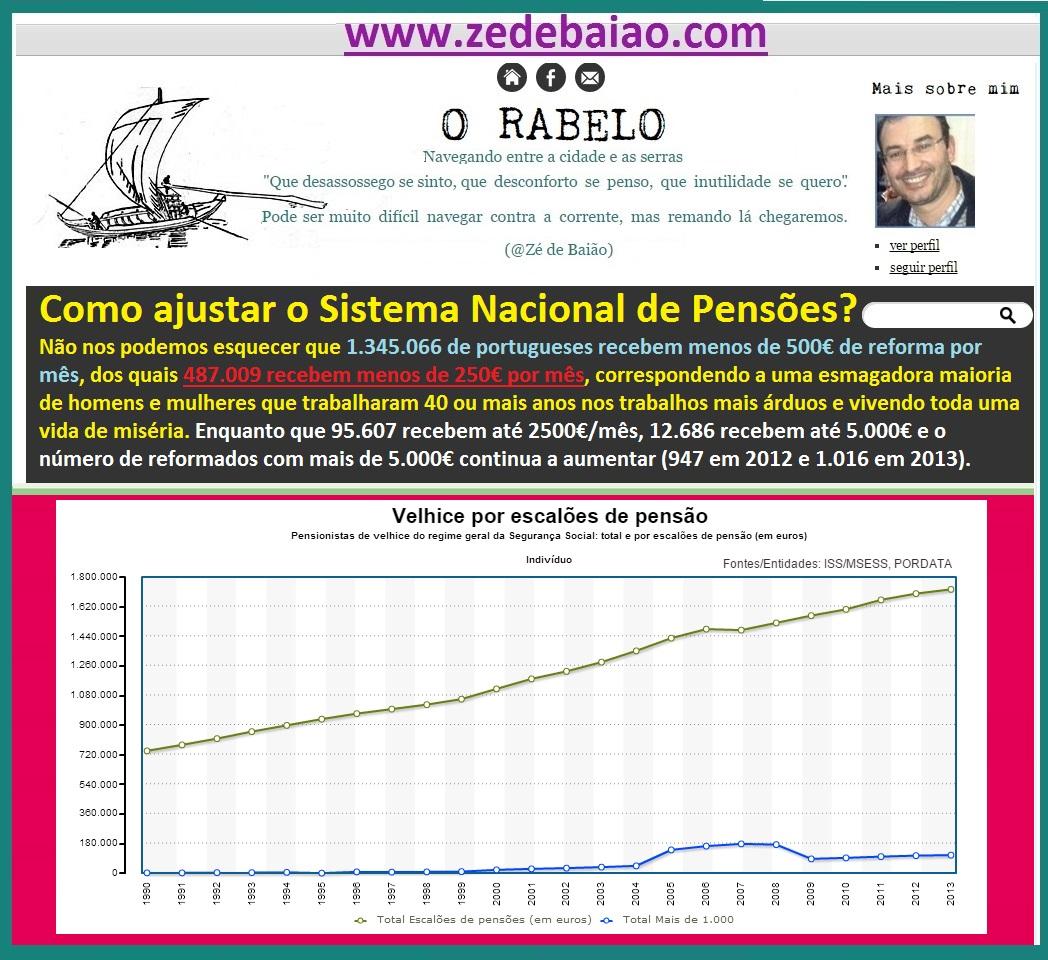 Sistema Nacional de Pensões e Reformas.jpg