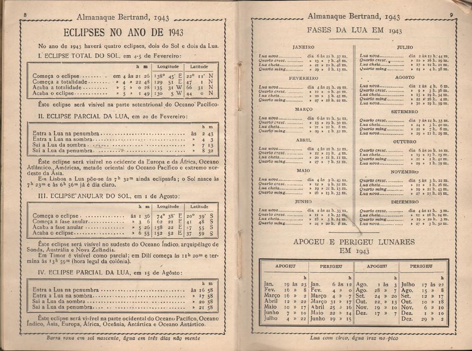 Almanque Bertrand, 1943 (Cortesia da Sr.ª D.ª T.)